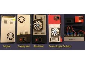 Power Supply Evolution