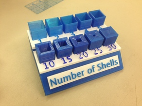 Number of Shells Display