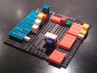 Lego-compatible thesis project boards